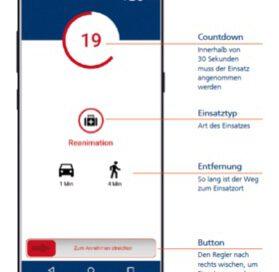 Einführung des KATRETTER-Systems in Berlin – Rettung per Smartphone-App